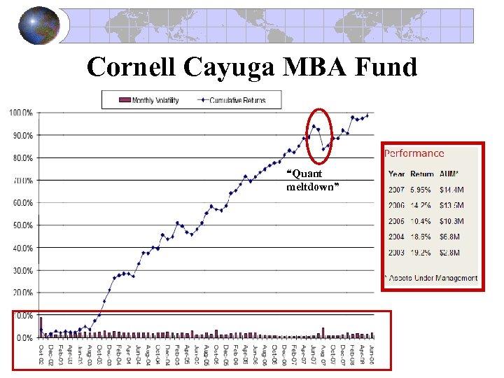 "Cornell Cayuga MBA Fund ""Quant meltdown"""