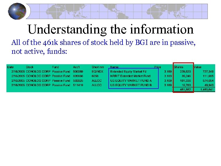 Understanding the information All of the 461 k shares of stock held by BGI