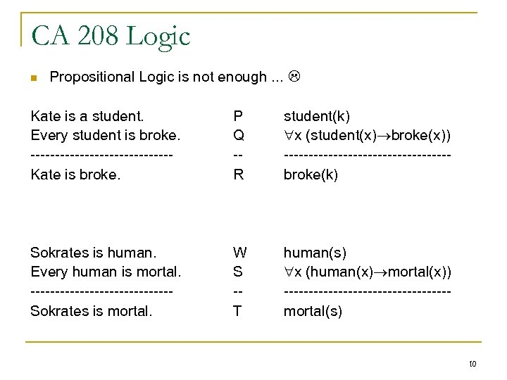 CA 208 Logic n Propositional Logic is not enough. . . Kate is a