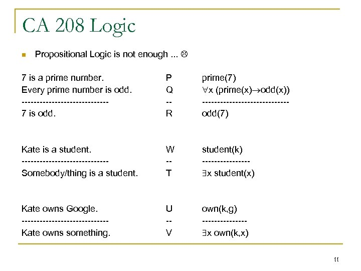 CA 208 Logic n Propositional Logic is not enough. . . 7 is a