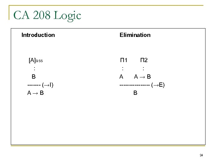 CA 208 Logic Introduction [A]ass : B ------- (→I) A→B Elimination П 1 П