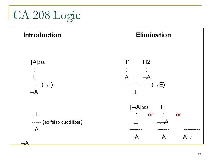 CA 208 Logic Introduction [A]ass : ------- ( I) A ----- (ex falso quod