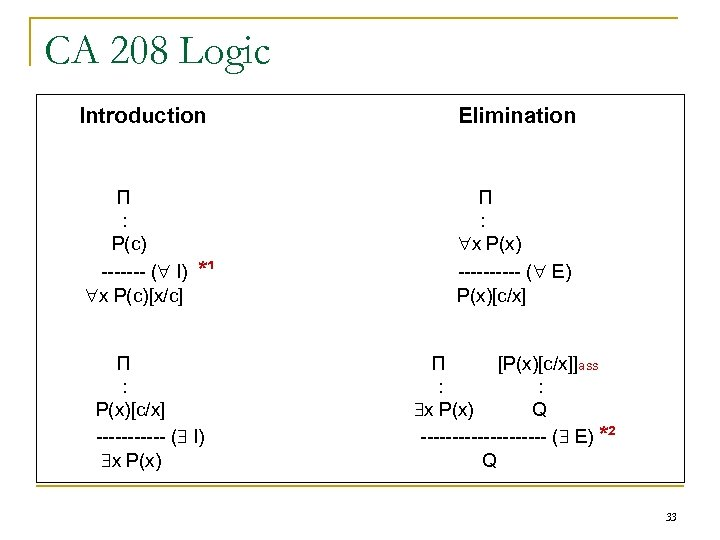 CA 208 Logic Introduction П : P(c) ------- ( I) x P(c)[x/c] *¹ П