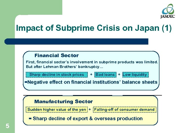 Impact of Subprime Crisis on Japan (1) Financial Sector First, financial sector's involvement in