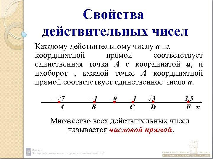 Свойства действительных чисел Каждому действительному числу а на координатной прямой соответствует единственная точка А