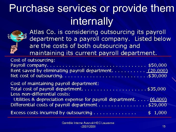 Purchase services or provide them internally Atlas Co. is considering outsourcing its payroll department