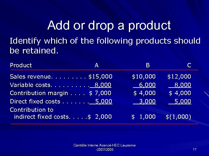 Add or drop a product Identify which of the following products should be retained.