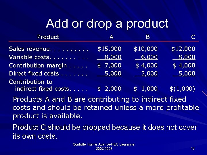 Add or drop a product Product A Sales revenue. . Variable costs. . Contribution