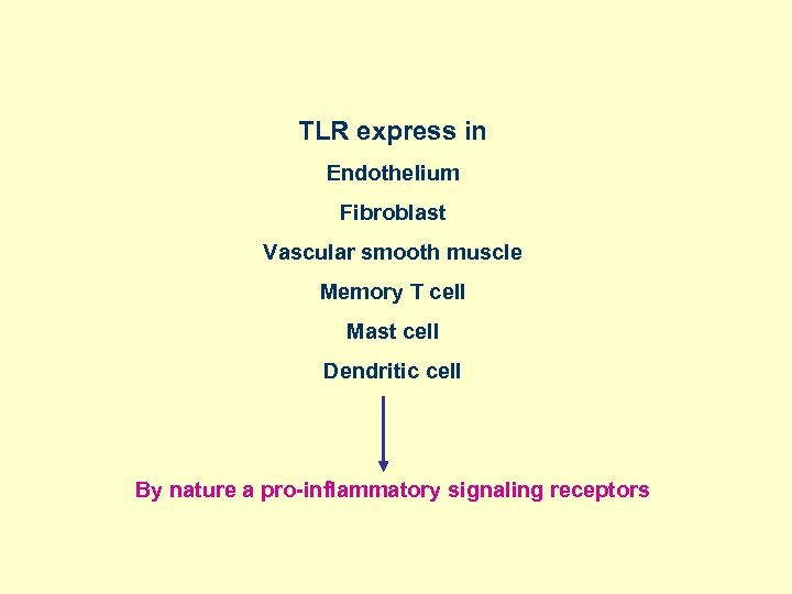 TLR express in Endothelium Fibroblast Vascular smooth muscle Memory T cell Mast cell Dendritic
