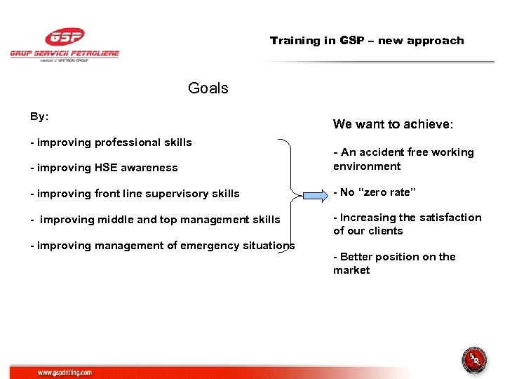 Training in GSP – new approach Goals By: - improving professional skills We want