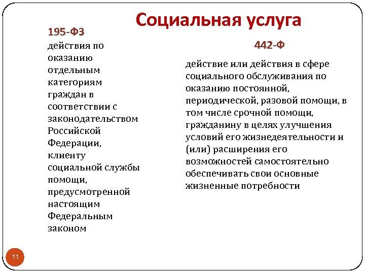 195 -ФЗ Социальная услуга действия по оказанию отдельным категориям граждан в соответствии с законодательством