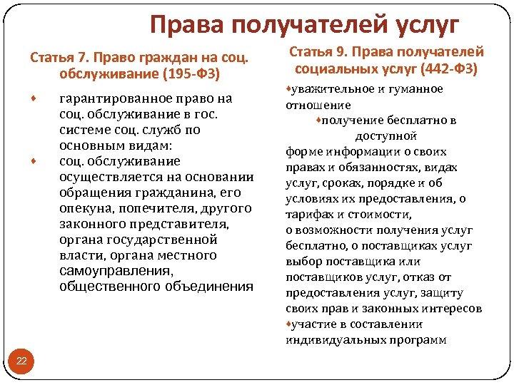 Права получателей услуг Статья 7. Право граждан на соц. обслуживание (195 -ФЗ) · ·