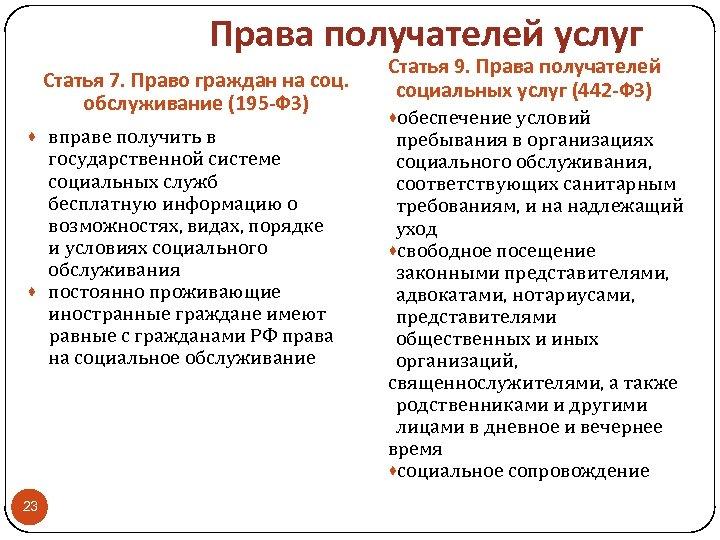Права получателей услуг Статья 7. Право граждан на соц. обслуживание (195 -ФЗ) · вправе