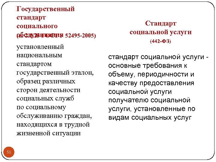 Государственный стандарт социального обслуживания (п. 2. 1. 23 ГОСТ Р 52495 -2005) установленный национальным