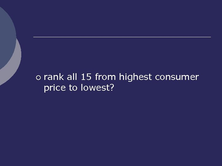 ¡ rank all 15 from highest consumer price to lowest?