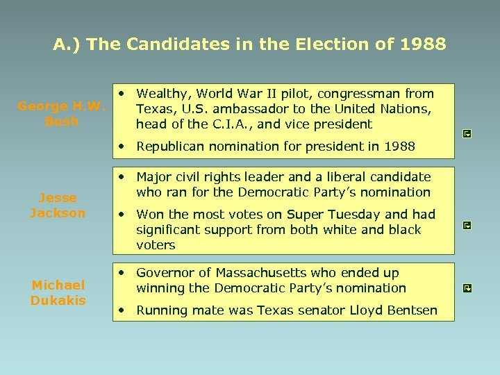 A. ) The Candidates in the Election of 1988 • Wealthy, World War II