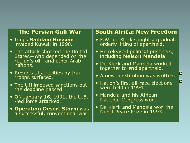 The Persian Gulf War South Africa: New Freedom • Iraq's Saddam Hussein invaded Kuwait