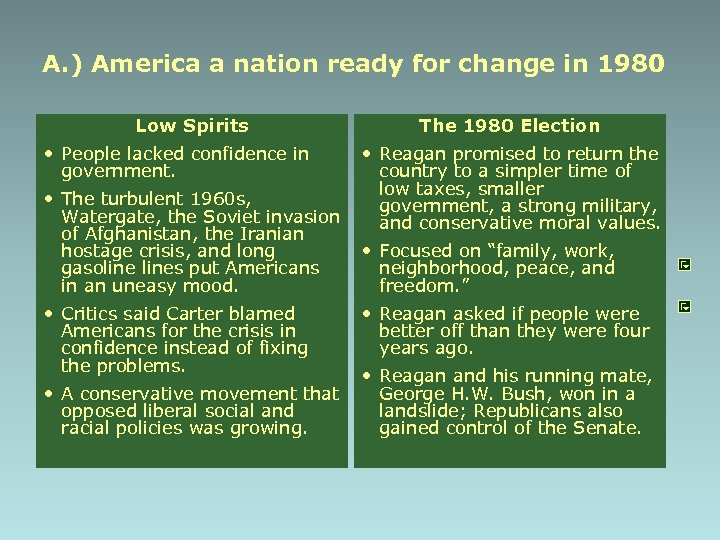 A. ) America a nation ready for change in 1980 Low Spirits • People