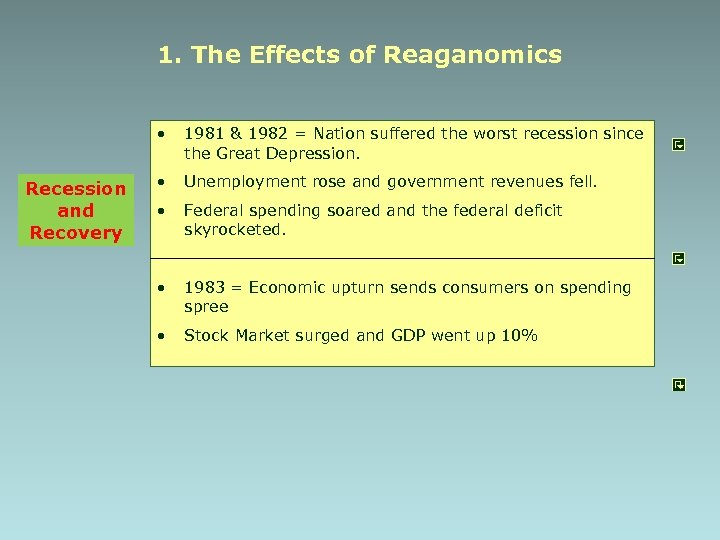 1. The Effects of Reaganomics • Recession and Recovery 1981 & 1982 = Nation