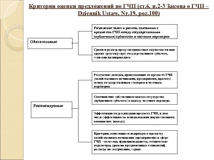 Критерии оценки предложений по ГЧП (ст. 6, п. 2 -3 Закона о ГЧП –