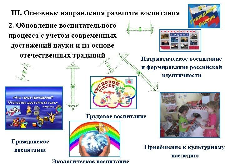 III. Основные направления развития воспитания 2. Обновление воспитательного процесса с учетом современных достижений науки