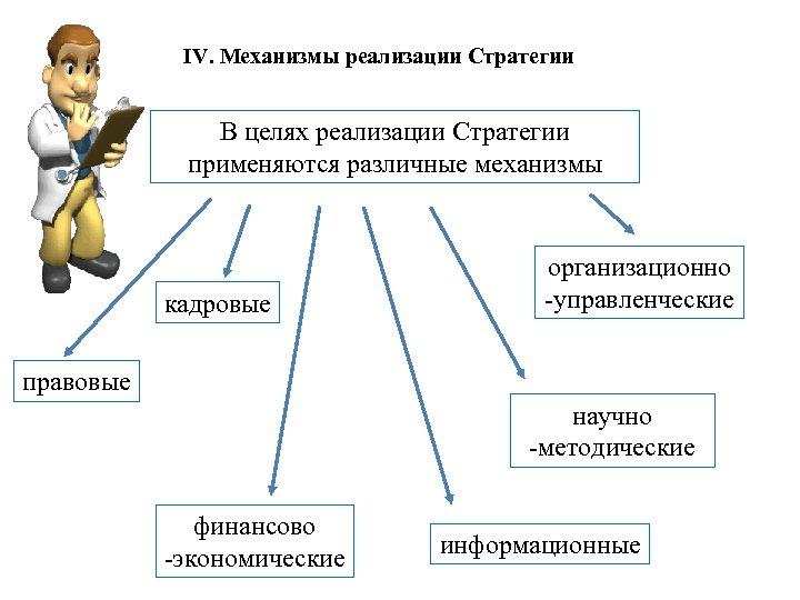 IV. Механизмы реализации Стратегии В целях реализации Стратегии применяются различные механизмы кадровые организационно -управленческие