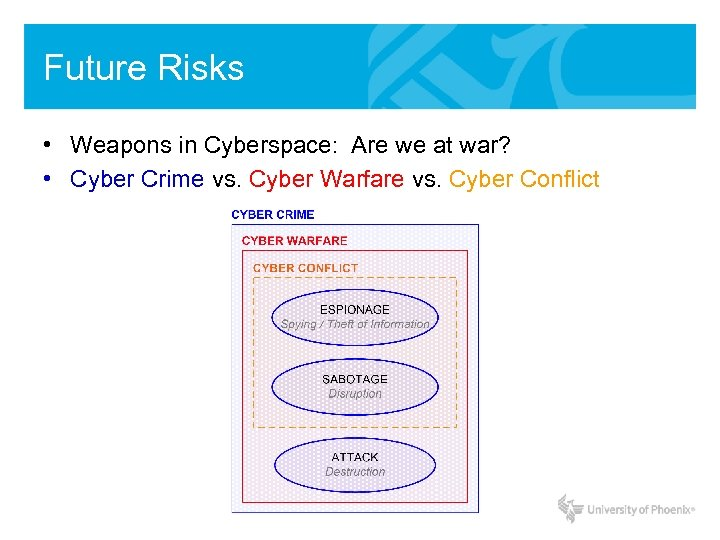 Future Risks • Weapons in Cyberspace: Are we at war? • Cyber Crime vs.