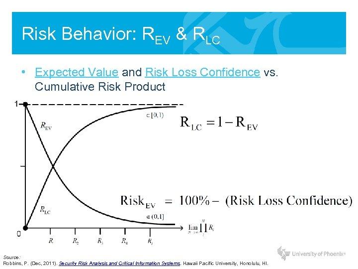 Risk Behavior: REV & RLC • Expected Value and Risk Loss Confidence vs. Cumulative