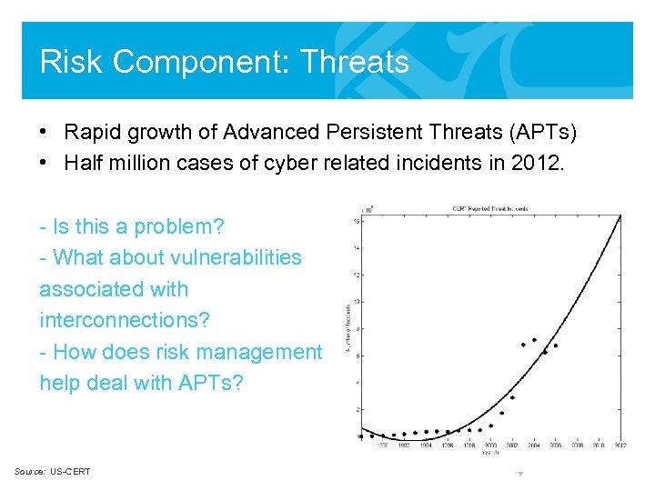 Risk Component: Threats • Rapid growth of Advanced Persistent Threats (APTs) • Half million