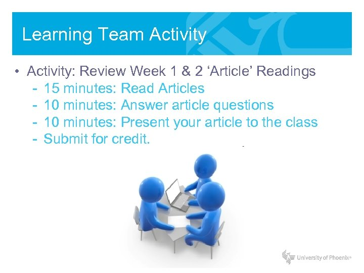 Learning Team Activity • Activity: Review Week 1 & 2 'Article' Readings - 15