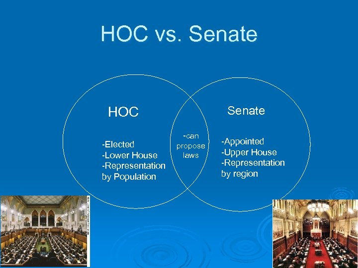 HOC vs. Senate HOC -can -Elected propose laws -Lower House -Representation by Population -Appointed