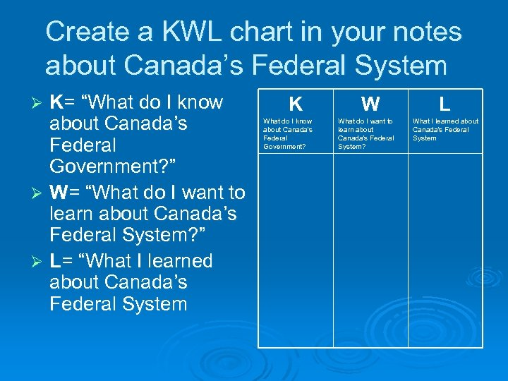 """Create a KWL chart in your notes about Canada's Federal System K= """"What do"""
