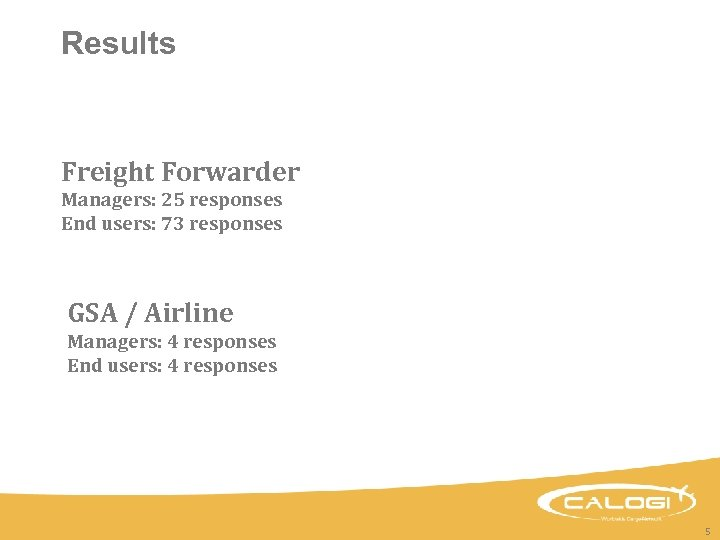 Results Freight Forwarder Managers: 25 responses End users: 73 responses GSA / Airline Managers: