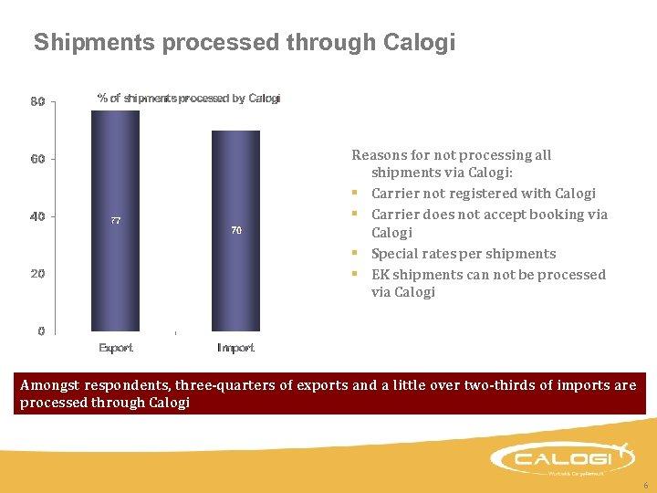 Shipments processed through Calogi Reasons for not processing all shipments via Calogi: § Carrier