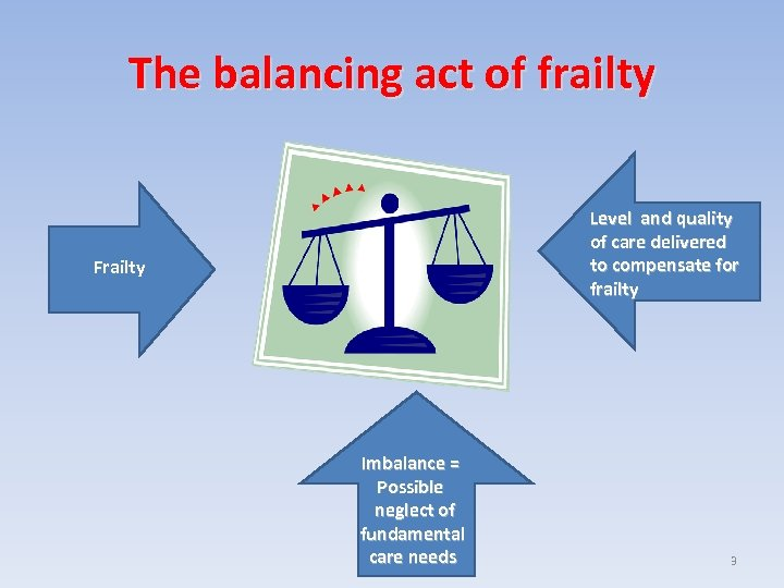 The balancing act of frailty Level and quality of care delivered to compensate for