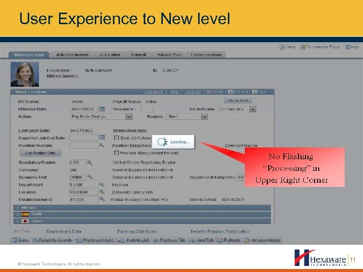 User Experience to New level © Hexaware Technologies. All rights reserved. 11