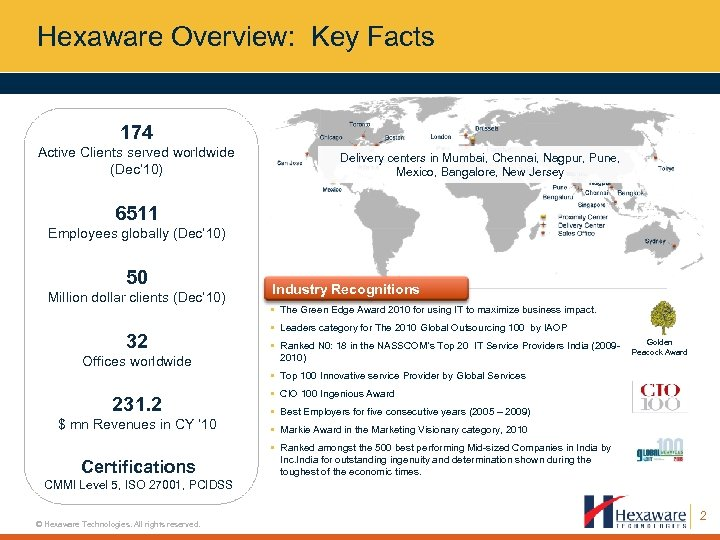 Hexaware Overview: Key Facts 174 Active Clients served worldwide (Dec' 10) Delivery centers in