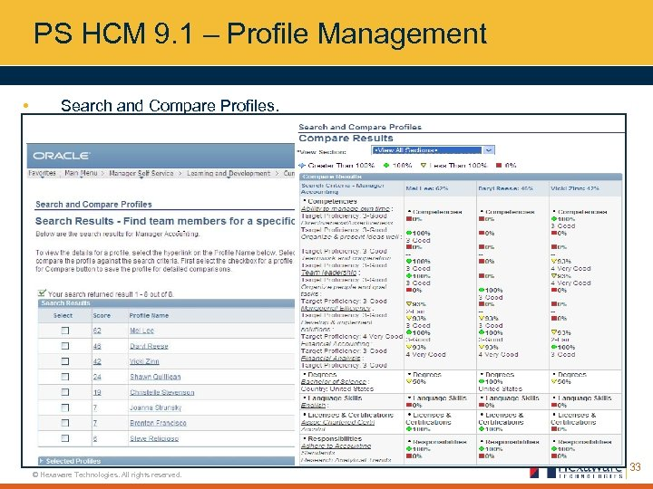 PS HCM 9. 1 – Profile Management • Search and Compare Profiles. © Hexaware