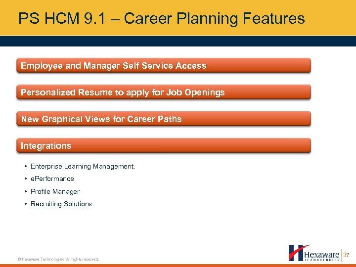 PS HCM 9. 1 – Career Planning Features Employee and Manager Self Service Access