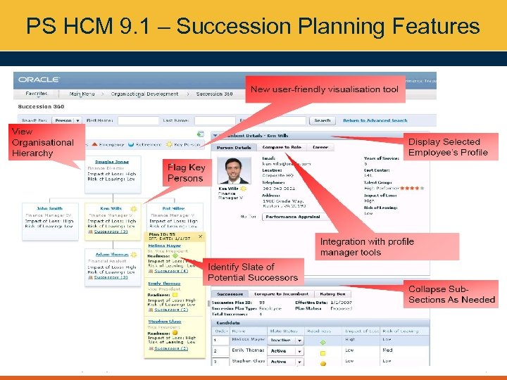 PS HCM 9. 1 – Succession Planning Features © Hexaware Technologies. All rights reserved.