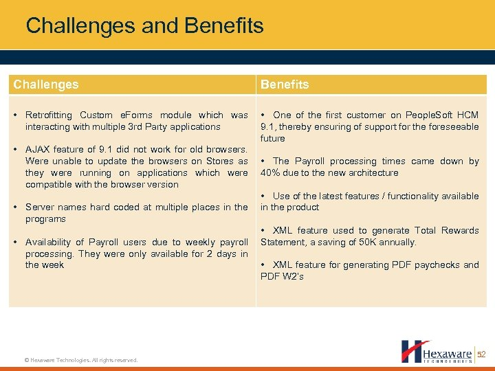 Challenges and Benefits Challenges Benefits • Retrofitting Custom e. Forms module which was interacting