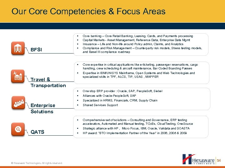 Our Core Competencies & Focus Areas Core banking – Core Retail Banking, Leasing, Cards,