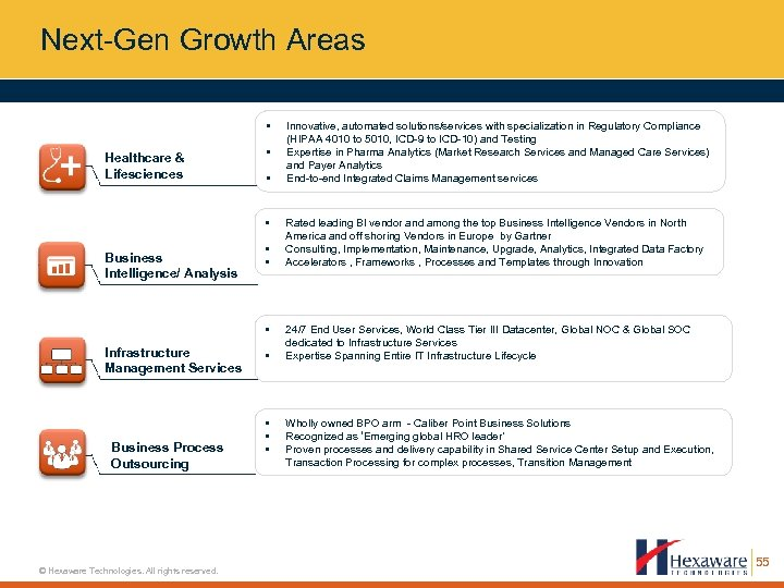 Next-Gen Growth Areas • Healthcare & Lifesciences • • • Business Intelligence/ Analysis •