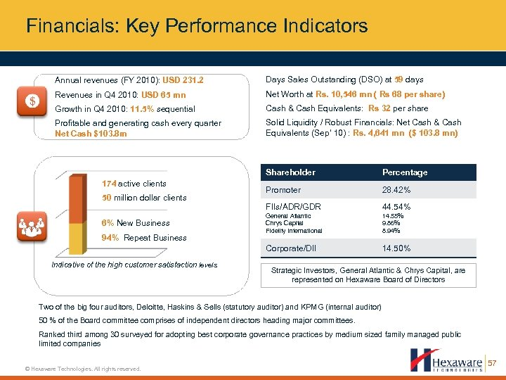Financials: Key Performance Indicators Annual revenues (FY 2010): USD 231. 2 Days Sales Outstanding