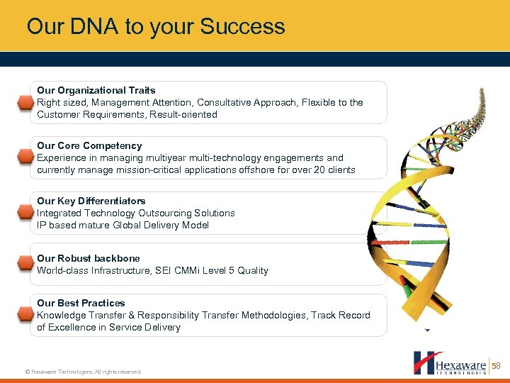 Our DNA to your Success Our Organizational Traits Right sized, Management Attention, Consultative Approach,