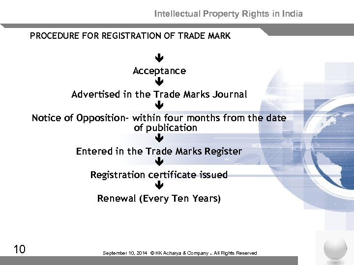 Intellectual Property Rights in India PROCEDURE FOR REGISTRATION OF TRADE MARK Acceptance Advertised in