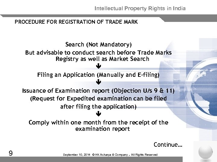 Intellectual Property Rights in India PROCEDURE FOR REGISTRATION OF TRADE MARK Search (Not Mandatory)