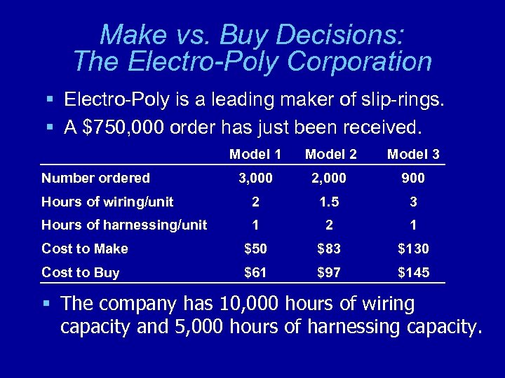 Make vs. Buy Decisions: The Electro-Poly Corporation § Electro-Poly is a leading maker of