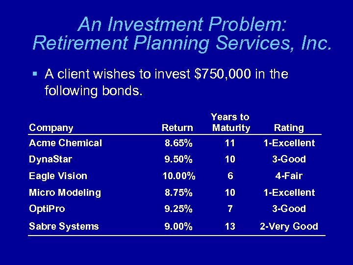 An Investment Problem: Retirement Planning Services, Inc. § A client wishes to invest $750,