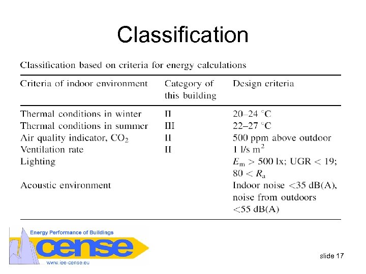 Classification slide 17